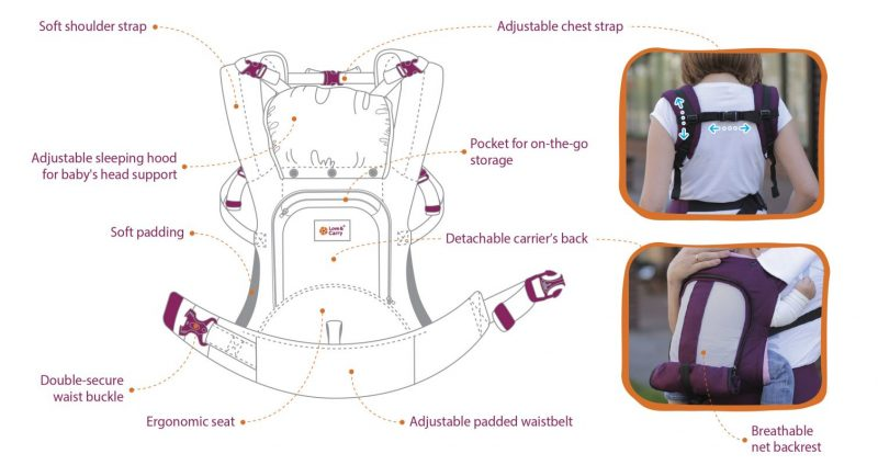 AIR baby carrier